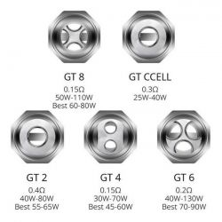Vaporesso Resistenza GT CCELL 2 Head Coil 0,3 ohm - 3 Pezzi